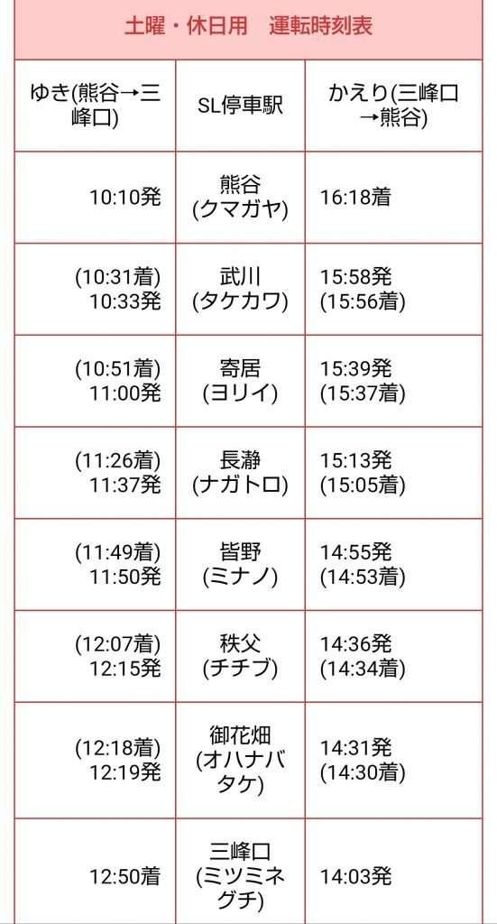 Steam locomotive Paleo Express Chichibu Railway timetable 2021
